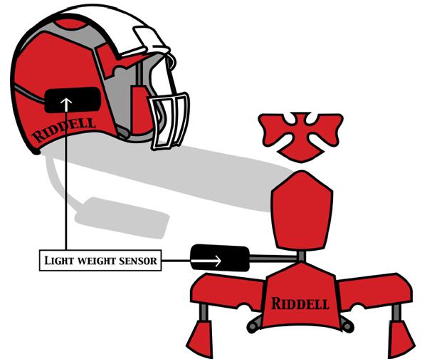 A diagram of the sensor inside of the technologically advanced football helmets.