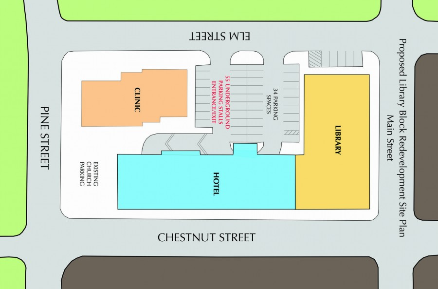 Proposed library block redevelopment site plan.